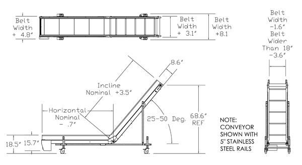 Horizontal-Incline Steel Conveyor Reference Dimensions